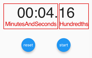 How fast is Flutter? I built a stopwatch app to find out